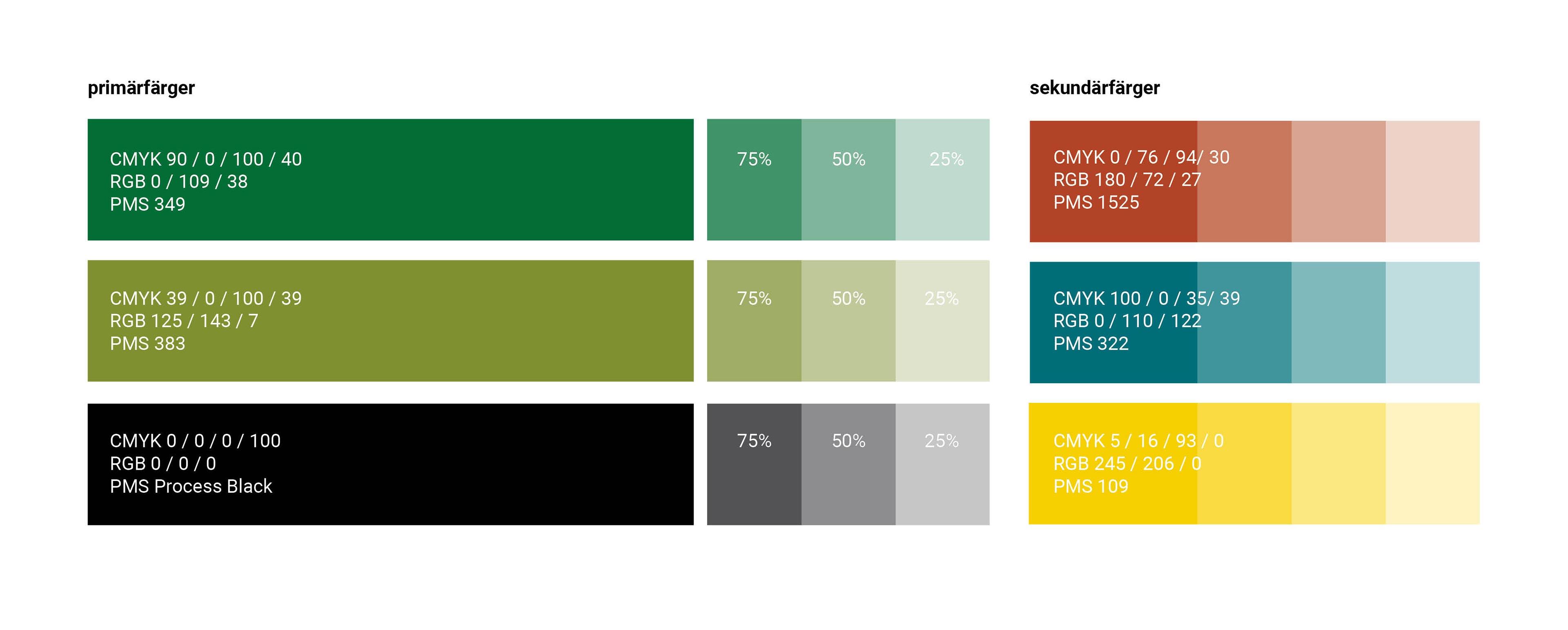 Färger ur Grundtubens grafiska profi, framtagen av Identx